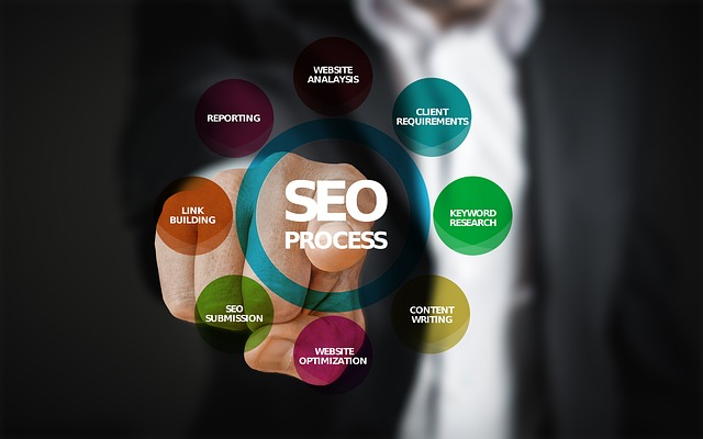 SEO Habits that Will Give Your Website a New Lease in Life
