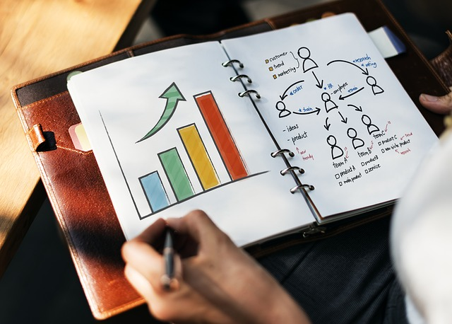 New Study Reveals that More than Half of SMEs Don't Have a Marketing Plan