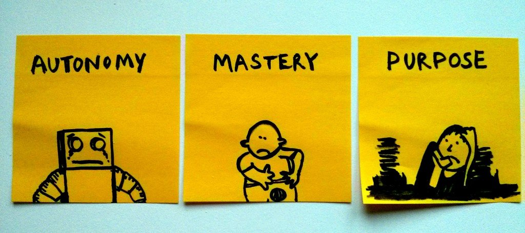 Automate content with quality in mind - Master Content - Always Have A Purpose!