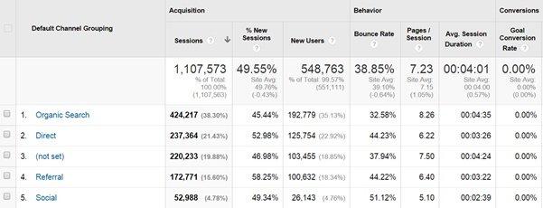 Gnomonwatches analytics screenshot
