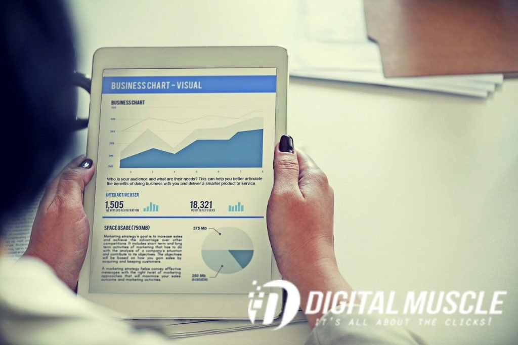 Comprehensive digital marketing services