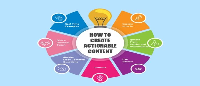 How-To-Create-Actionable-Content