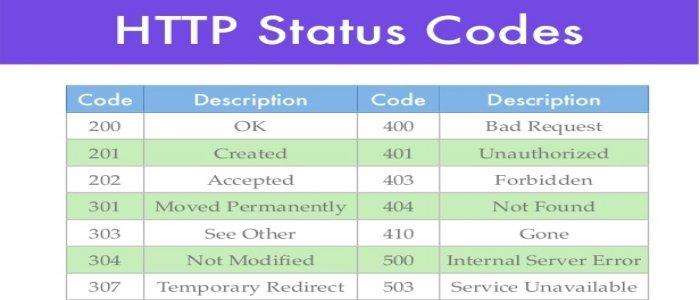 https status code