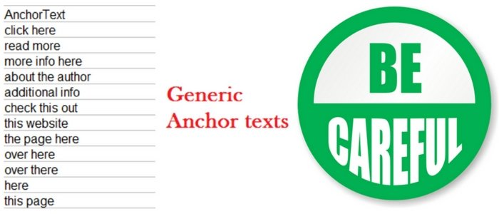 careful use of anchor text