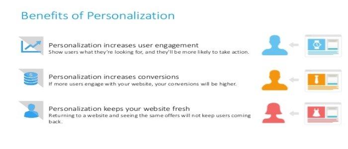 ecommerce-personalization